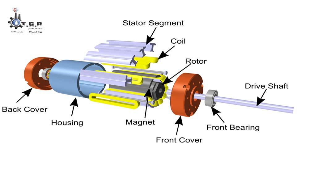اجزای تشکیل دهنده الکتروموتور